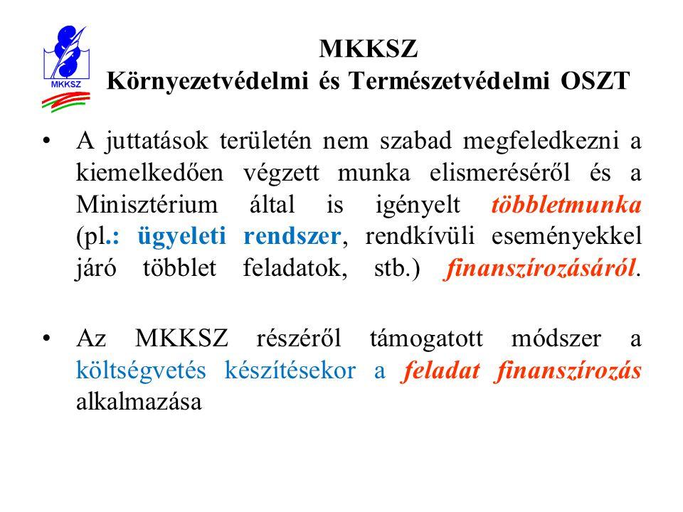 MKKSZ Környezetvédelmi és Természetvédelmi OSZT II./1.