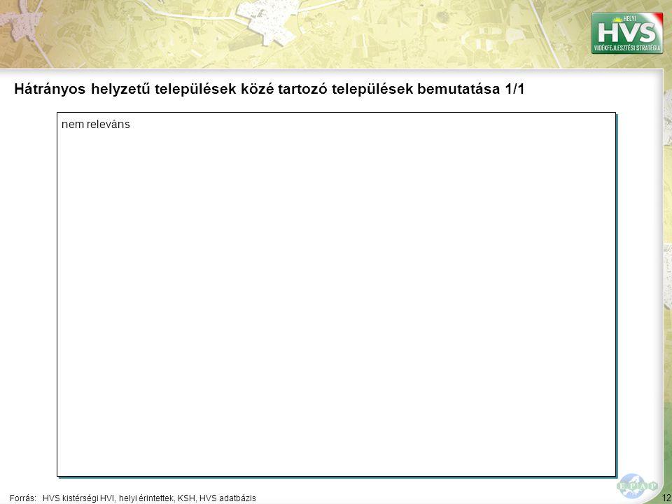 12 nem releváns Forrás:HVS kistérségi HVI, helyi érintettek, KSH, HVS adatbázis Hátrányos helyzetű települések közé tartozó települések bemutatása 1/1