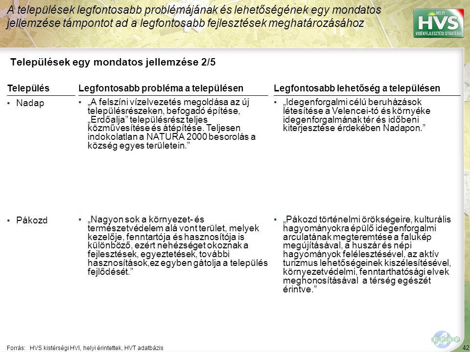 """42 Települések egy mondatos jellemzése 2/5 A települések legfontosabb problémájának és lehetőségének egy mondatos jellemzése támpontot ad a legfontosabb fejlesztések meghatározásához Forrás:HVS kistérségi HVI, helyi érintettek, HVT adatbázis TelepülésLegfontosabb probléma a településen ▪Nadap ▪""""A felszíni vízelvezetés megoldása az új településrészeken, befogadó építése, """"Erdőalja településrész teljes közművesítése és átépítése."""