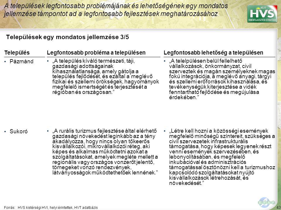 """43 Települések egy mondatos jellemzése 3/5 A települések legfontosabb problémájának és lehetőségének egy mondatos jellemzése támpontot ad a legfontosabb fejlesztések meghatározásához Forrás:HVS kistérségi HVI, helyi érintettek, HVT adatbázis TelepülésLegfontosabb probléma a településen ▪Pázmánd ▪""""A település kíváló természeti, táji, gazdasági adottságainak kihasználatlansága, amely gátolja a település fejlődését, és ezáltal a meglévő fizikai és szellemi örökségek, hagyományok megfelelő ismertségét és terjesztését a régióban és országosan. ▪Sukoró ▪""""A rurális turizmus fejlesztése által elérhető gazdasági növekedést leginkább az a tény akadályozza, hogy nincs olyan tőkeerős kisvállalkozói, mikrovállalkozói réteg, aki képes és alkalmas működtetni azokat a szolgáltatásokat, amelyek megléte mellett a regionális vagy országos vonzerőt jelentő, tömegeket vonzó rendezvények, látványosságok működtethetőek lennének. Legfontosabb lehetőség a településen ▪""""A telelpülésen belül fellelhető vállalkozások, önkormányzat, civil szerveztek és magán személyeknek magas fokú integrációja, a meglévő anyagi, tárgyi és szellemi erőforrások kihasználása, és tevékenységük kiterjesztése a vidék fenntartható fejlődése és megújulása érdekében. ▪""""Létre kell hozni a közösségi események megfelelő minőségű színtereit, szükséges a civil szervezetek infrastrukturális támogatása, hogy képesek legyenek részt venni események szervezésében, és lebonyolításában, és megfelelő inkubációval és adminisztrációs támogatással ösztönözni kell a turizmushoz kapcsolódó szolgáltatásokat nyújtó kisvállalkozások létrehozását, és növekedését."""