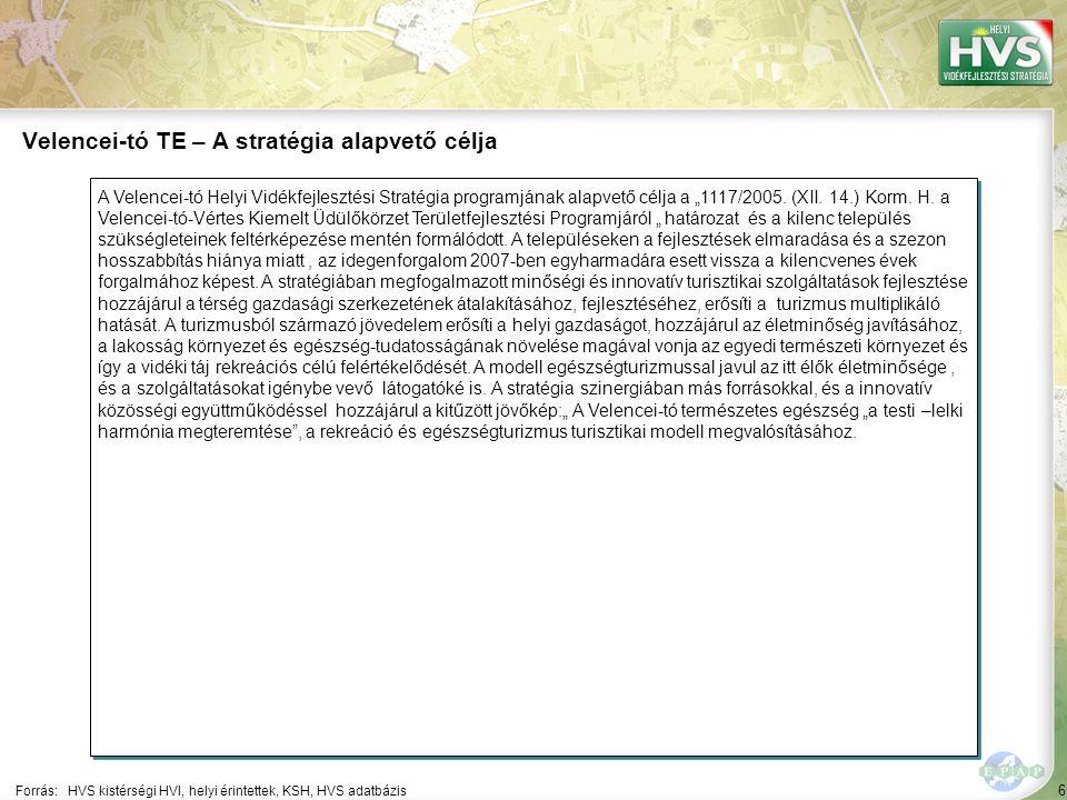 """6 A Velencei-tó Helyi Vidékfejlesztési Stratégia programjának alapvető célja a """"1117/2005."""
