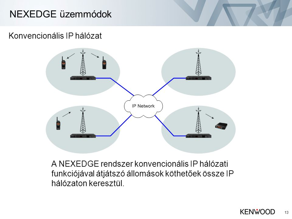 13 NEXEDGE üzemmódok A NEXEDGE rendszer konvencionális IP hálózati funkciójával átjátszó állomások köthetőek össze IP hálózaton keresztül.