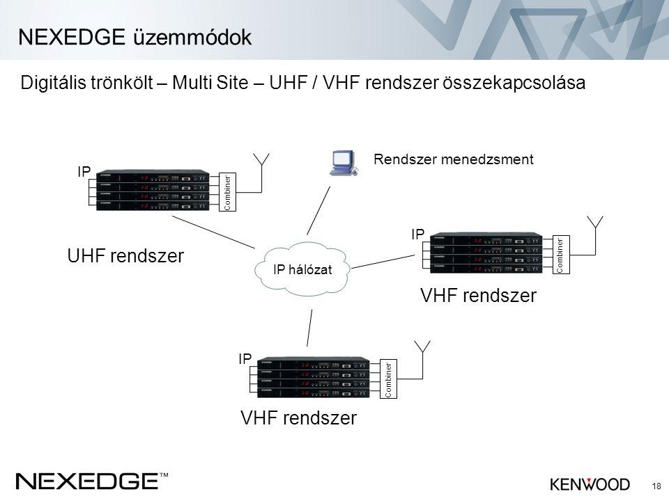 NEXEDGE üzemmódok 18 Digitális trönkölt – Multi Site – UHF / VHF rendszer összekapcsolása IP IP hálózat Rendszer menedzsment Combiner UHF rendszer VHF
