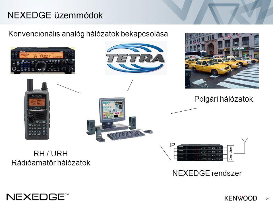 NEXEDGE üzemmódok 21 Konvencionális analóg hálózatok bekapcsolása IP Combiner RH / URH Rádióamatőr hálózatok NEXEDGE rendszer Polgári hálózatok