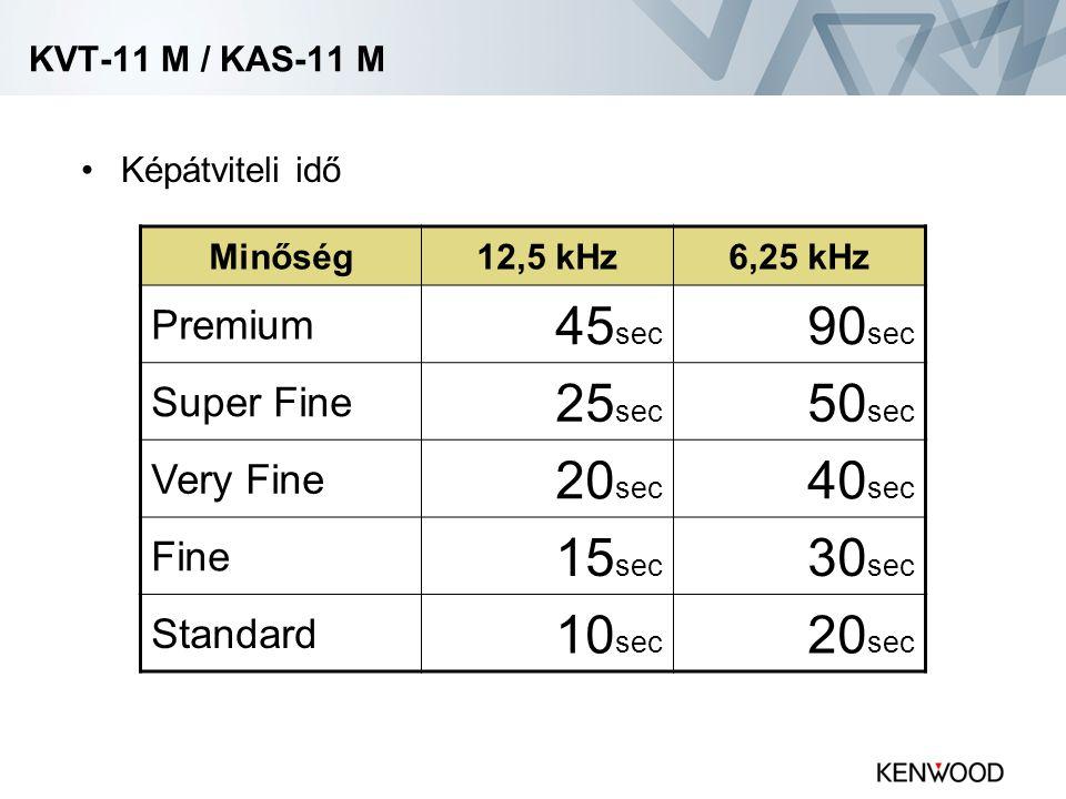 KVT-11 M / KAS-11 M •Képátviteli idő Minőség12,5 kHz6,25 kHz Premium 45 sec 90 sec Super Fine 25 sec 50 sec Very Fine 20 sec 40 sec Fine 15 sec 30 sec Standard 10 sec 20 sec