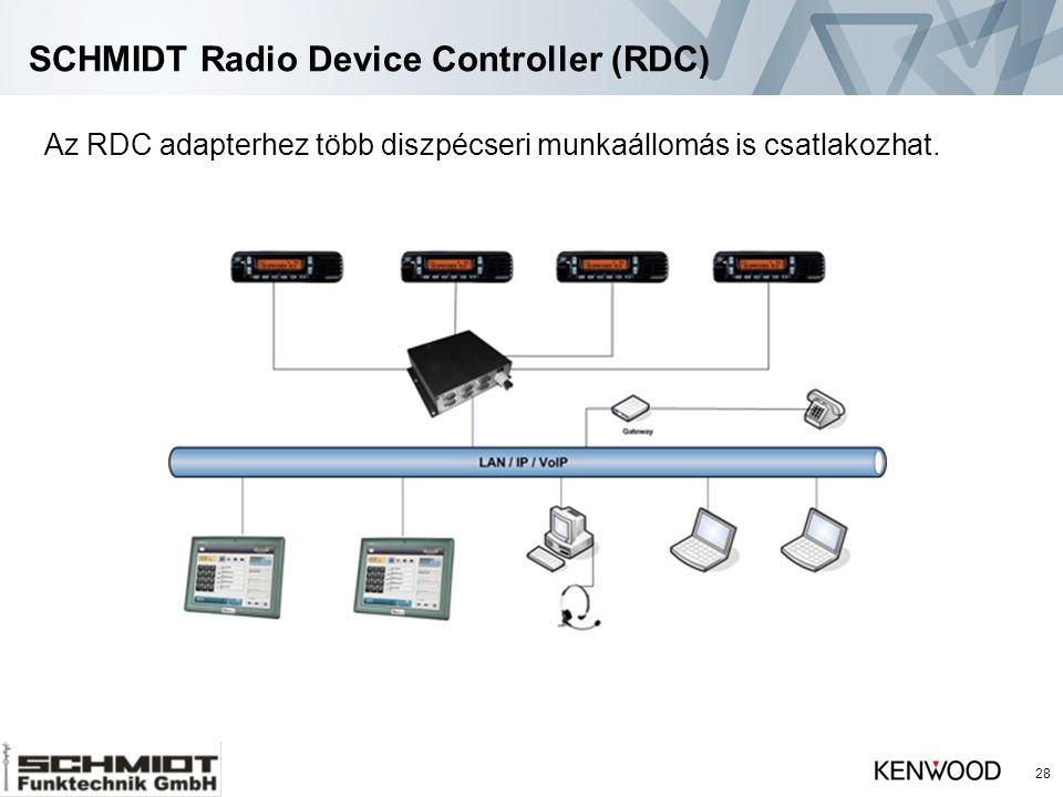 SCHMIDT Radio Device Controller (RDC) 28 Az RDC adapterhez több diszpécseri munkaállomás is csatlakozhat.