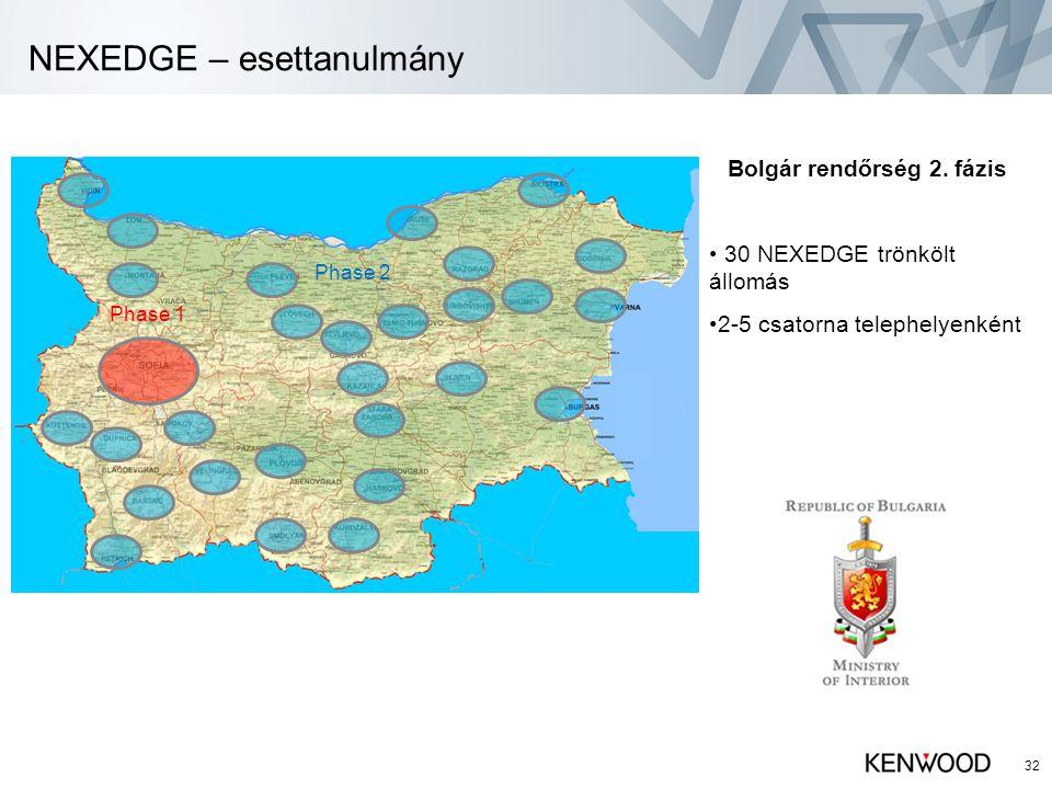 NEXEDGE – esettanulmány 32 Bolgár rendőrség 2. fázis • 30 NEXEDGE trönkölt állomás •2-5 csatorna telephelyenként Phase 1 Phase 2