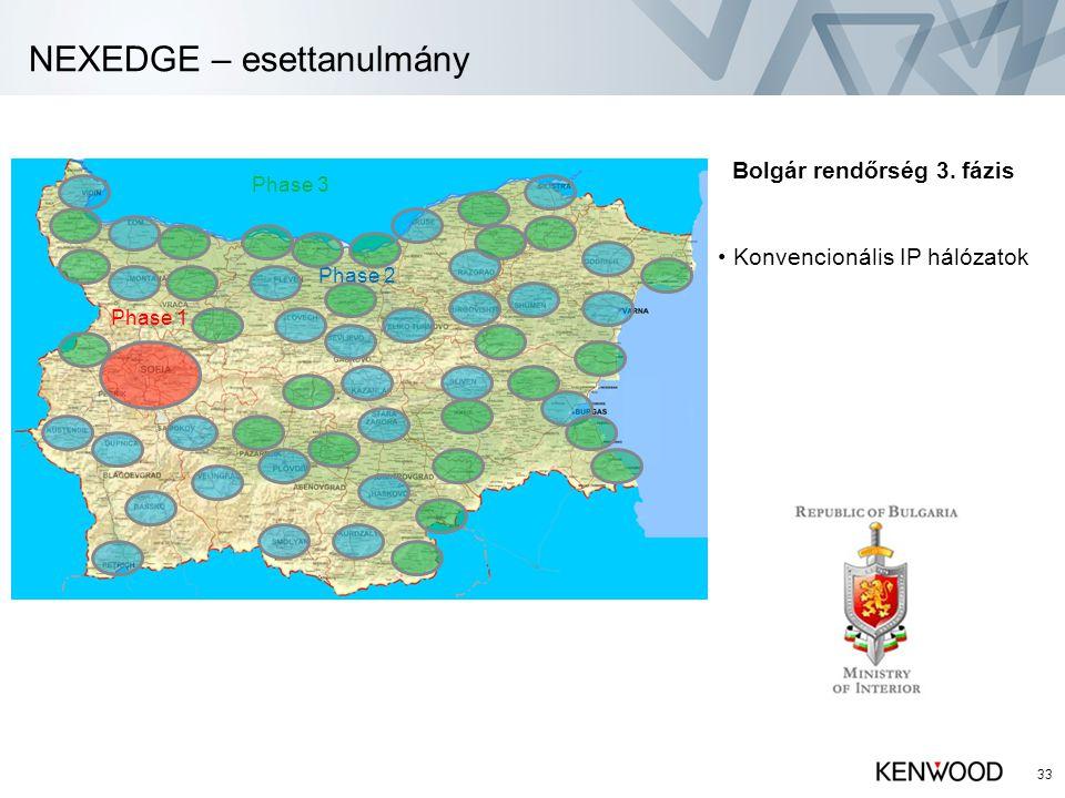 NEXEDGE – esettanulmány 33 Bolgár rendőrség 3. fázis • Konvencionális IP hálózatok Phase 1 Phase 2 Phase 3
