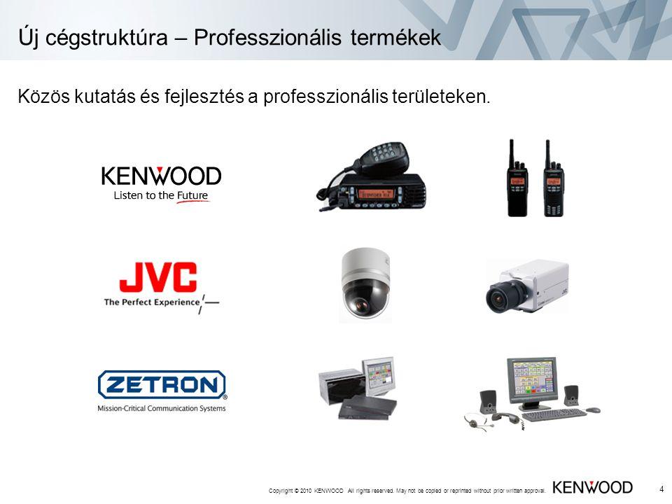 KVT-11 M / KAS-11 M •Képminőség és méret MinőségMéret Premium 18.0 kByte Super Fine 12.0 kByte Very Fine 6.0 kByte Fine 3.0 kByte Standard 1.5 kByte - JVC Original Format - JPG/BMP konverzió a KAS-11 programban