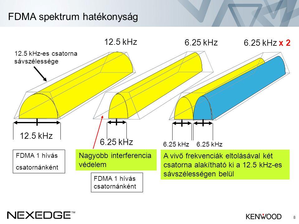 Gábor Breitner Sales representative East Europe KENWOOD Electronics DE GmbH Rembrücker Strasse 15 D-63150 Heusenstamm g.breitner@kenwood.de
