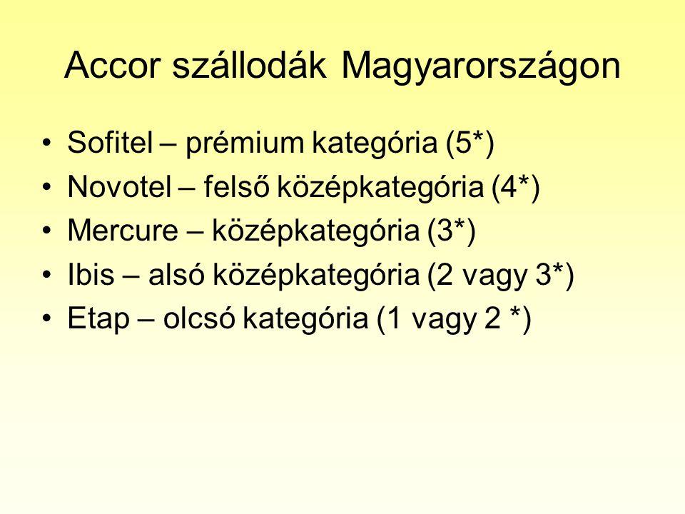Accor szállodák Magyarországon •Sofitel – prémium kategória (5*) •Novotel – felső középkategória (4*) •Mercure – középkategória (3*) •Ibis – alsó közé