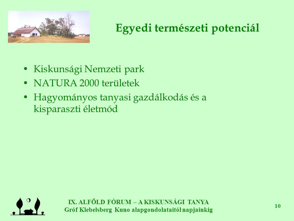 IX. ALFÖLD FÓRUM – A KISKUNSÁGI TANYA Gróf Klebelsberg Kuno alapgondolataitól napjainkig 10 Egyedi természeti potenciál •Kiskunsági Nemzeti park •NATU