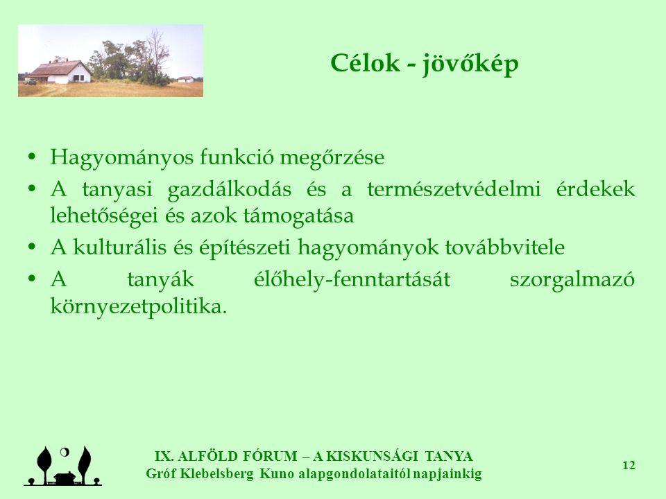 IX. ALFÖLD FÓRUM – A KISKUNSÁGI TANYA Gróf Klebelsberg Kuno alapgondolataitól napjainkig 12 Célok - jövőkép •Hagyományos funkció megőrzése •A tanyasi