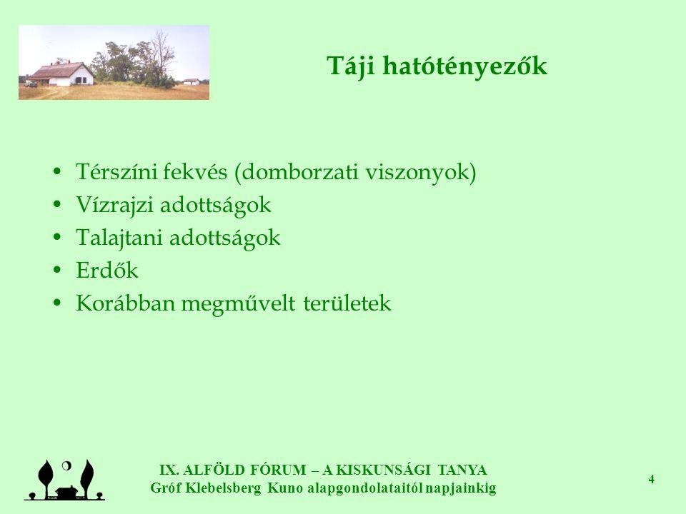 IX. ALFÖLD FÓRUM – A KISKUNSÁGI TANYA Gróf Klebelsberg Kuno alapgondolataitól napjainkig 4 Táji hatótényezők •Térszíni fekvés (domborzati viszonyok) •