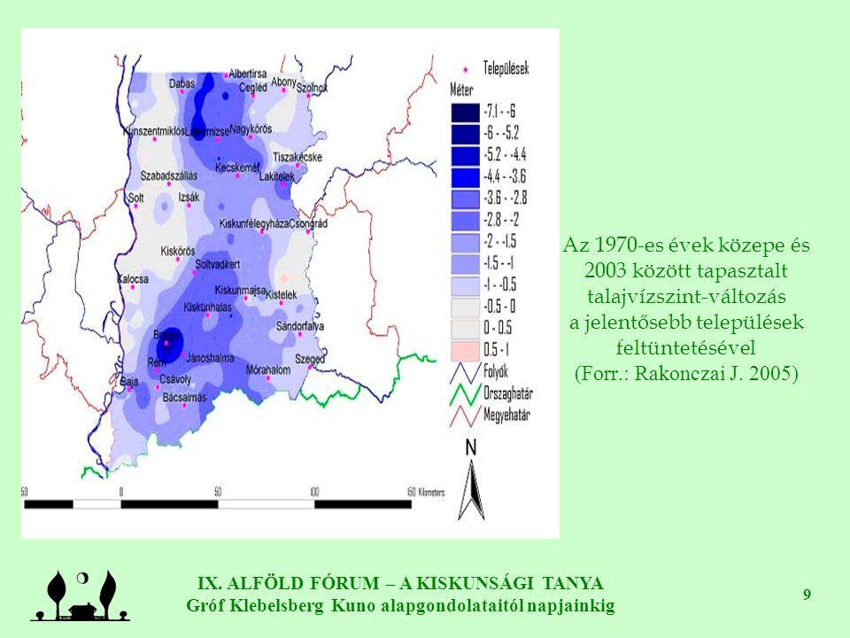 IX. ALFÖLD FÓRUM – A KISKUNSÁGI TANYA Gróf Klebelsberg Kuno alapgondolataitól napjainkig 9 Az 1970-es évek közepe és 2003 között tapasztalt talajvízsz