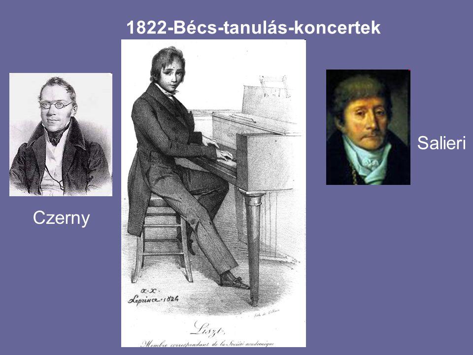 Liszt szülőháza DOBORJÁN (RAIDING) BAYREUTH (NÉMET o.) Liszt sírja 1811 1886 (Ma Ausztria)