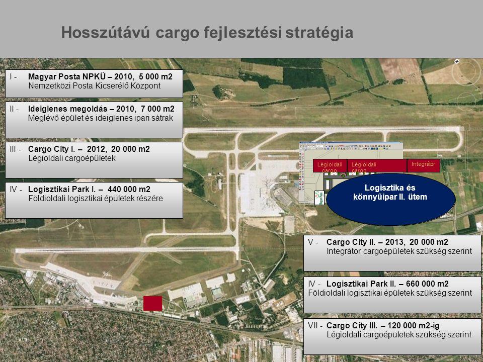 www.bu d.hu Page 12 Logisztika és könnyűipar I. ütem Légioldali cargo I -Magyar Posta NPKÜ – 2010, 5 000 m2 Nemzetközi Posta Kicserélő Központ II -Ide