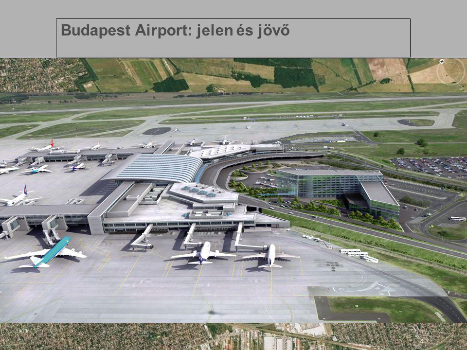 www.bu d.hu Page 2  Terminál 2 bővítés  SkyCourt,  Többszintes parkolóház  Hotel Új hajtóműpróbázó- hely Új cargo bázis Új karbantartási hangár Budapest Airport: jelen és jövő