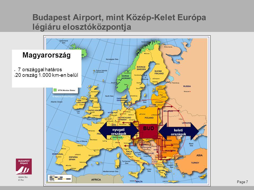 www.bu d.hu Page 7  BUD Magyarország  7 országgal határos  20 ország 1.000 km-en belül Budapest Airport, mint Közép-Kelet Európa légiáru elosztóközpontja nyugati országok keleti országok