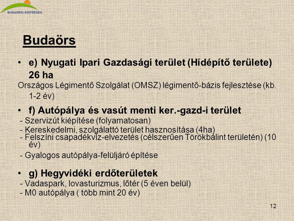 12 Budaörs •e) Nyugati Ipari Gazdasági terület (Hídépítő területe) 26 ha Országos Légimentő Szolgálat (OMSZ) légimentő-bázis fejlesztése (kb. 1-2 év)