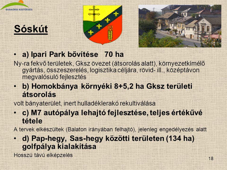 18 Sóskút •a) Ipari Park bővítése 70 ha Ny-ra fekvő területek, Gksz övezet (átsorolás alatt), környezetkímélő gyártás, összeszerelés, logisztika céljá