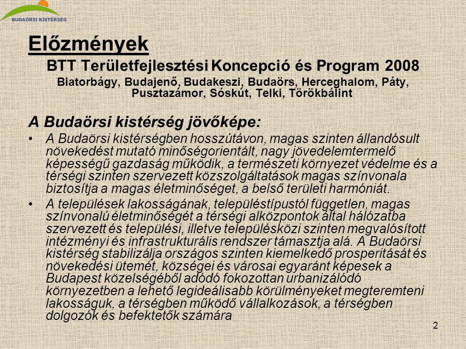 2 Előzmények BTT Területfejlesztési Koncepció és Program 2008 Biatorbágy, Budajenő, Budakeszi, Budaörs, Herceghalom, Páty, Pusztazámor, Sóskút, Telki,