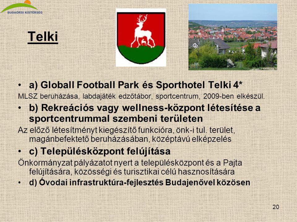20 Telki •a) Globall Football Park és Sporthotel Telki 4* MLSZ beruházása, labdajáték edzőtábor, sportcentrum, 2009-ben elkészül. •b) Rekreációs vagy