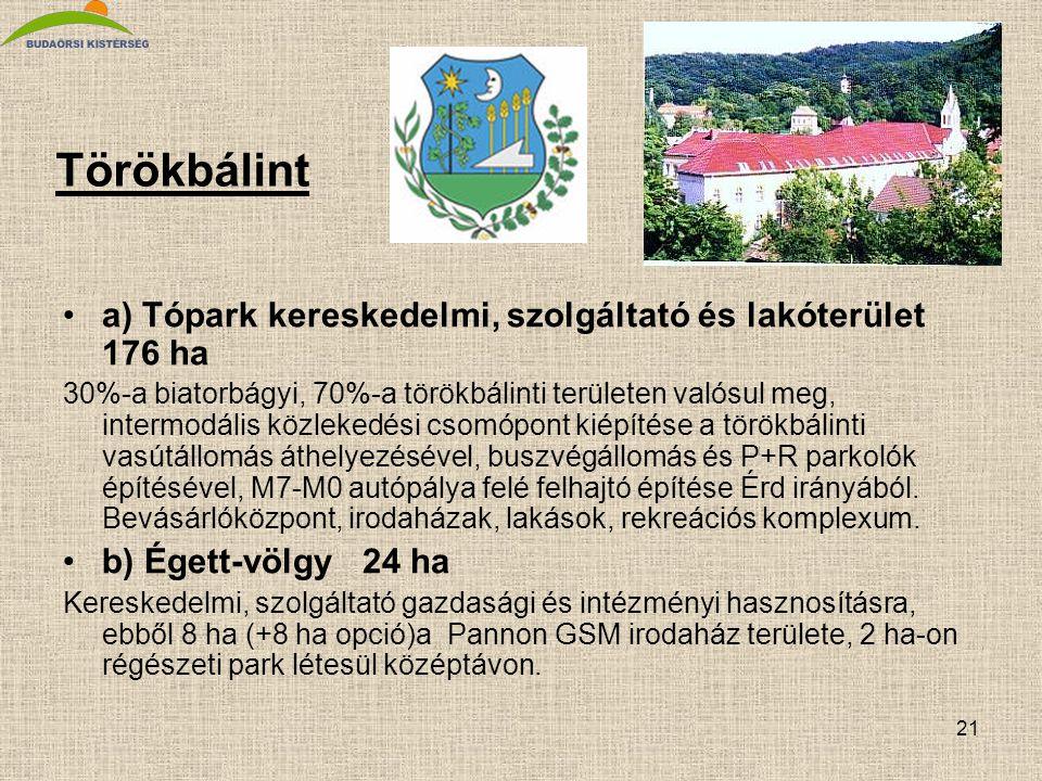 21 Törökbálint •a) Tópark kereskedelmi, szolgáltató és lakóterület 176 ha 30%-a biatorbágyi, 70%-a törökbálinti területen valósul meg, intermodális kö
