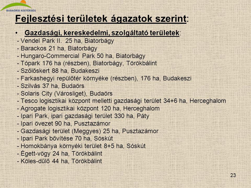 23 Fejlesztési területek ágazatok szerint: •Gazdasági, kereskedelmi, szolgáltató területek: - Vendel Park II. 25 ha, Biatorbágy - Barackos 21 ha, Biat
