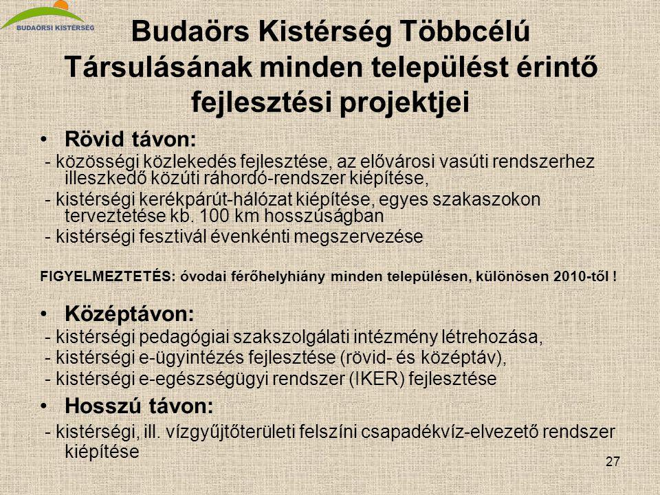 27 Budaörs Kistérség Többcélú Társulásának minden települést érintő fejlesztési projektjei •Rövid távon: - közösségi közlekedés fejlesztése, az elővár
