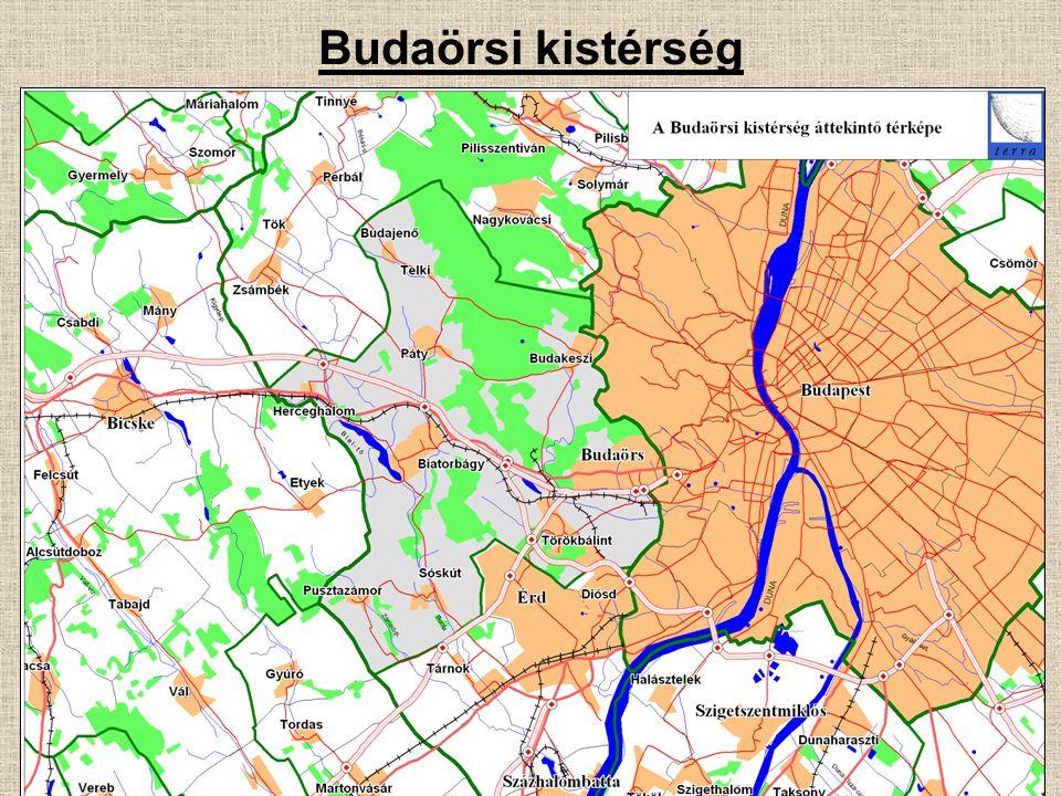 3 Budaörsi kistérség