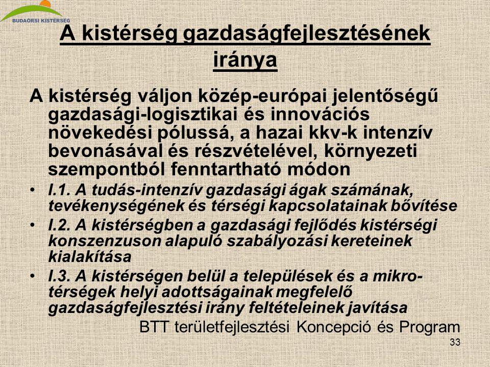 33 A kistérség gazdaságfejlesztésének iránya A kistérség váljon közép-európai jelentőségű gazdasági-logisztikai és innovációs növekedési pólussá, a ha