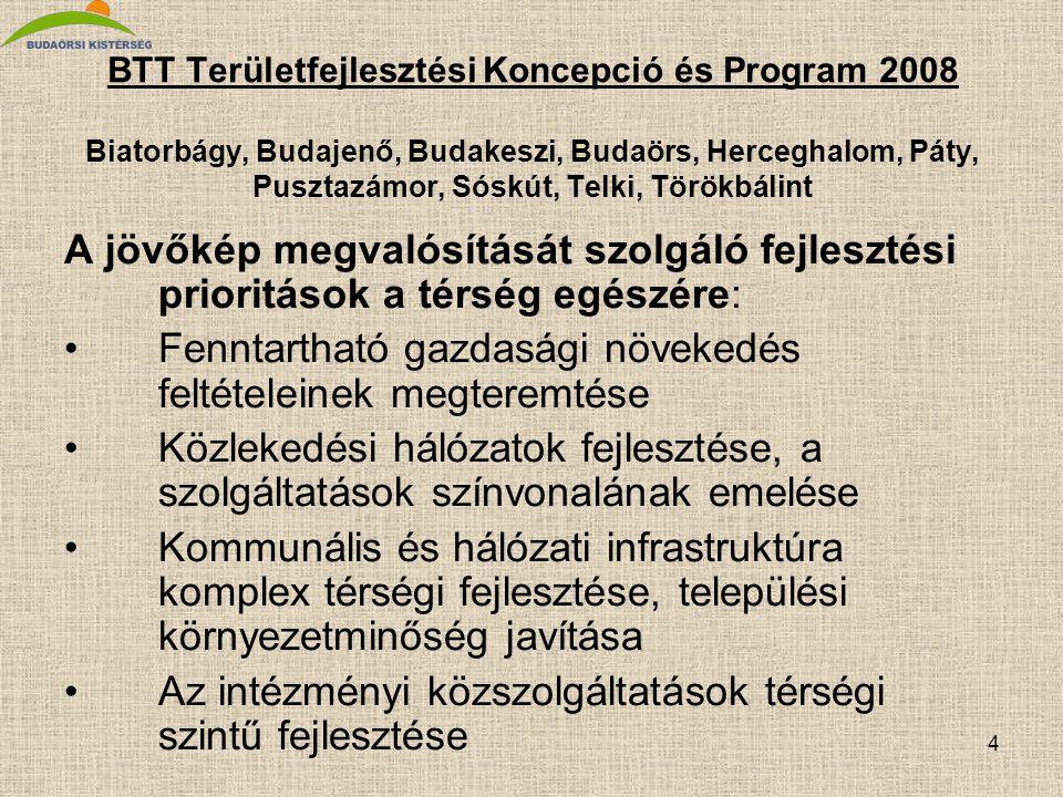 25 Fejlesztési területek ágazatok szerint: •Turizmus, rekreáció - Magtár és környéke rekreációs övezet 3 ha, Budajenő - Vadaspark és környéke 10 ha, Budakeszi - Farkashegyi repülőtér és környéke 176 ha, Budakeszi - Városligeti csónakázó-tó, Budaörs - Termálvíz-hasznosítás, Budaörs - Hegyvidéki erőterületek, Budaörs - Golfpálya 120 ha, Páty - Meggyes rekreációs terület 28 ha, Pusztazámor - Pap-hegy környéki rekreációs terület (lehetséges golfpálya) 134 ha, Sóskút - Rekreációs vagy wellness-központ, Telki - Tópark 176 ha (részben), Törökbálint - Dulácska, Kerekdomb, Törökbálint - Anna-hegy, Törökbálint