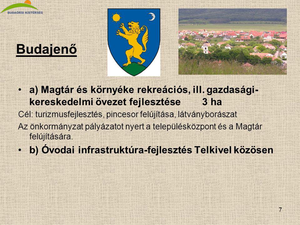 7 Budajenő •a) Magtár és környéke rekreációs, ill. gazdasági- kereskedelmi övezet fejlesztése 3 ha Cél: turizmusfejlesztés, pincesor felújítása, látvá