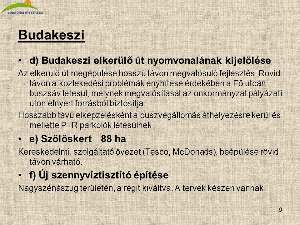 10 Budaörs •a) Szilvás 37 ha Sport és rekreációs terület elsősorban, kisebb részben keresk., szolgáltató gazdasági terület.