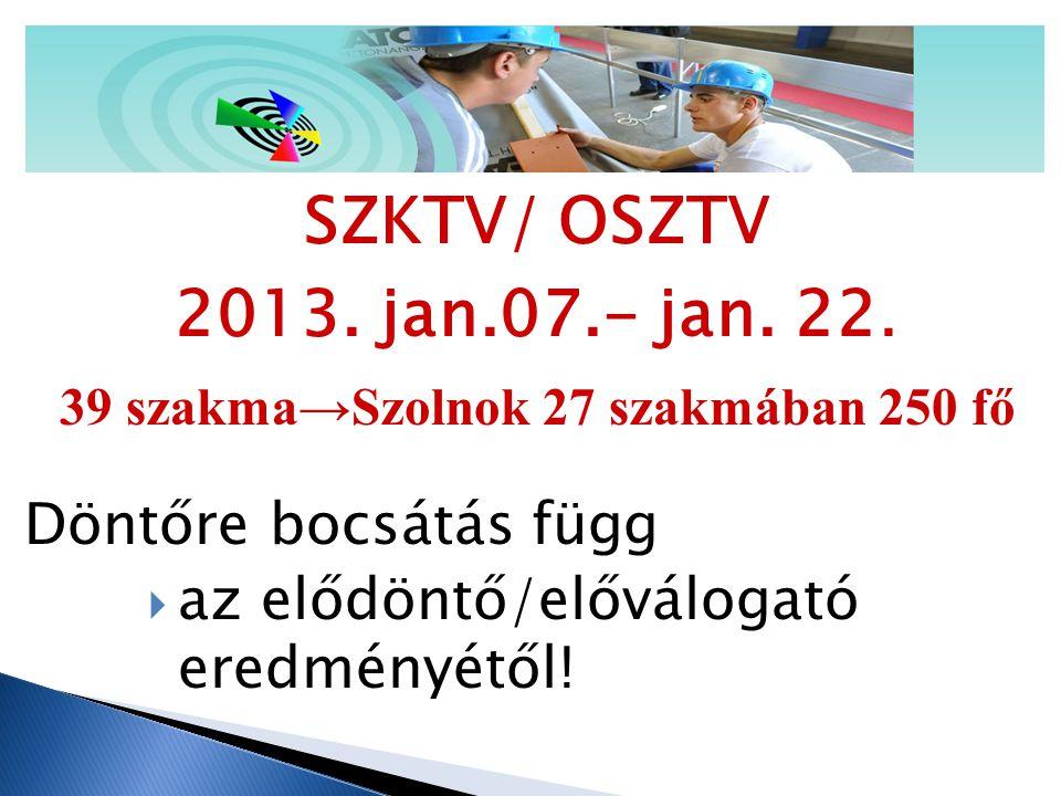 SZKTV/ OSZTV 2013. jan.07.- jan. 22. 39 szakma→Szolnok 27 szakmában 250 fő Döntőre bocsátás függ  az elődöntő/előválogató eredményétől!