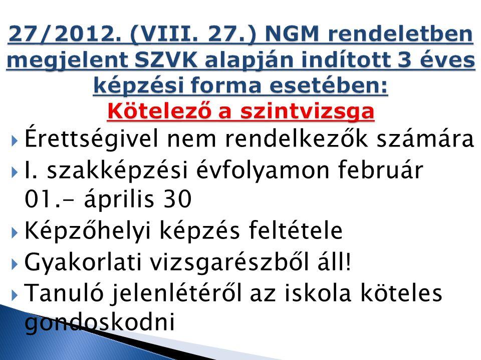 Letölthető: WWW.mkik.hu WWW.isziir.hu Szintvizsga feladatbankok letölthetők az alábbi helyről: http://www.isziir.hu
