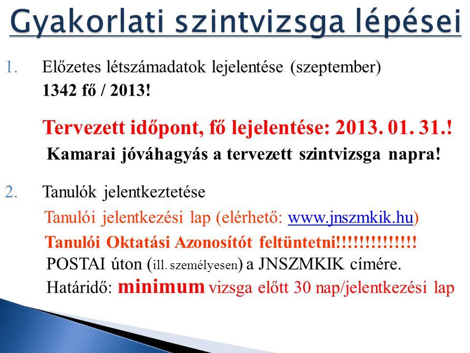 1.Előzetes létszámadatok lejelentése (szeptember) 1342 fő / 2013! Tervezett időpont, fő lejelentése: 2013. 01. 31.! Kamarai jóváhagyás a tervezett szi