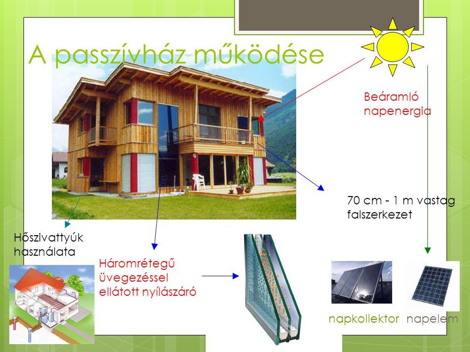 Háromrétegű üvegezéssel ellátott nyílászáró 70 cm - 1 m vastag falszerkezet Beáramló napenergia napkollektornapelem Hőszivattyúk használata A passzívház működése