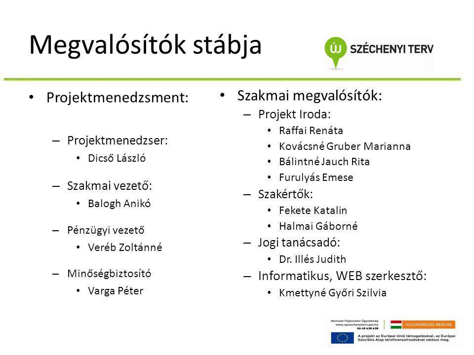 Projektek IV.