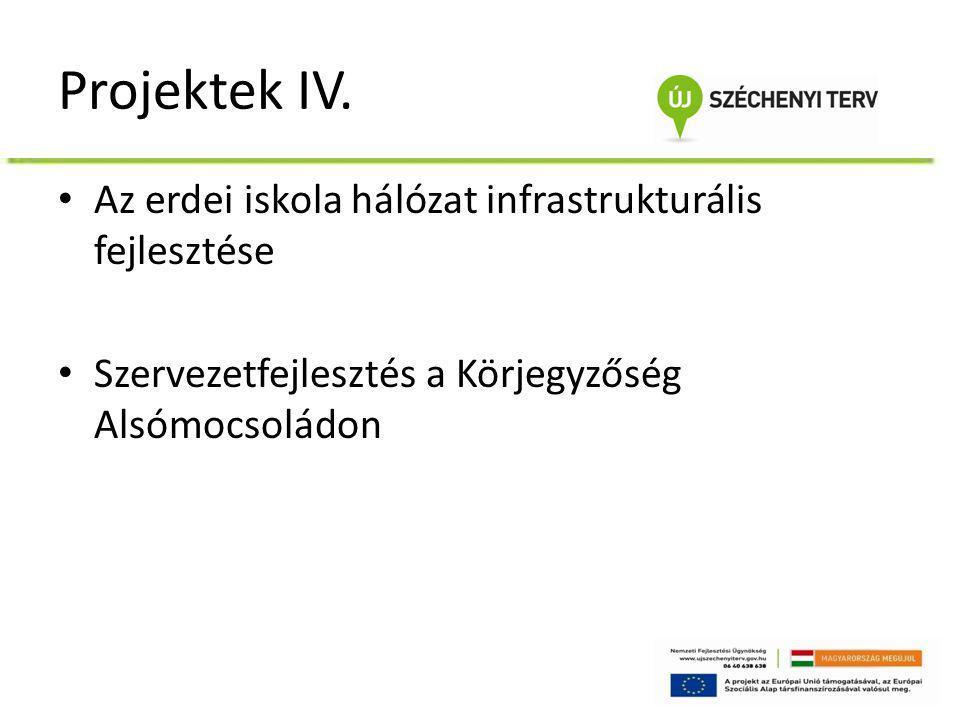 Projektek IV. • Az erdei iskola hálózat infrastrukturális fejlesztése • Szervezetfejlesztés a Körjegyzőség Alsómocsoládon