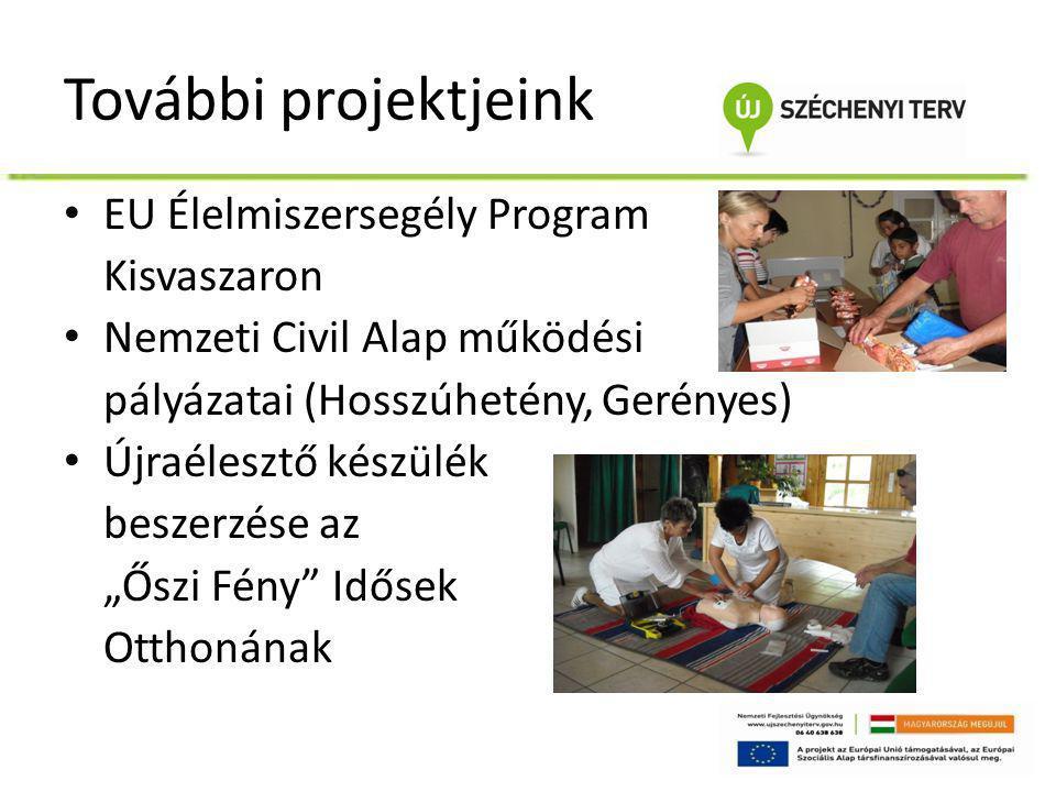További projektjeink • EU Élelmiszersegély Program Kisvaszaron • Nemzeti Civil Alap működési pályázatai (Hosszúhetény, Gerényes) • Újraélesztő készülé
