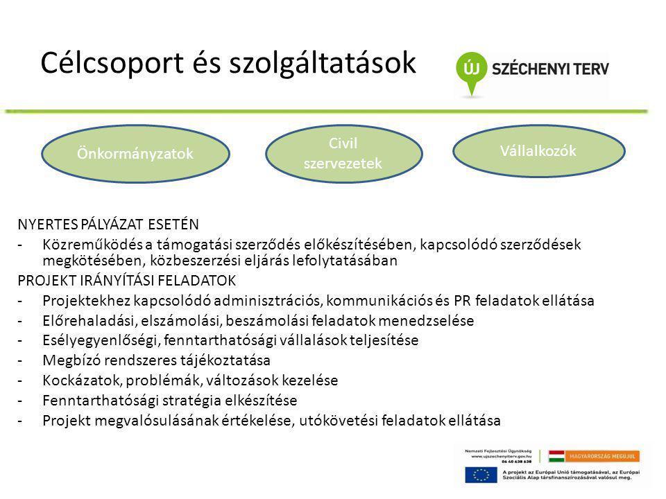 Célcsoport és szolgáltatások NYERTES PÁLYÁZAT ESETÉN -Közreműködés a támogatási szerződés előkészítésében, kapcsolódó szerződések megkötésében, közbes