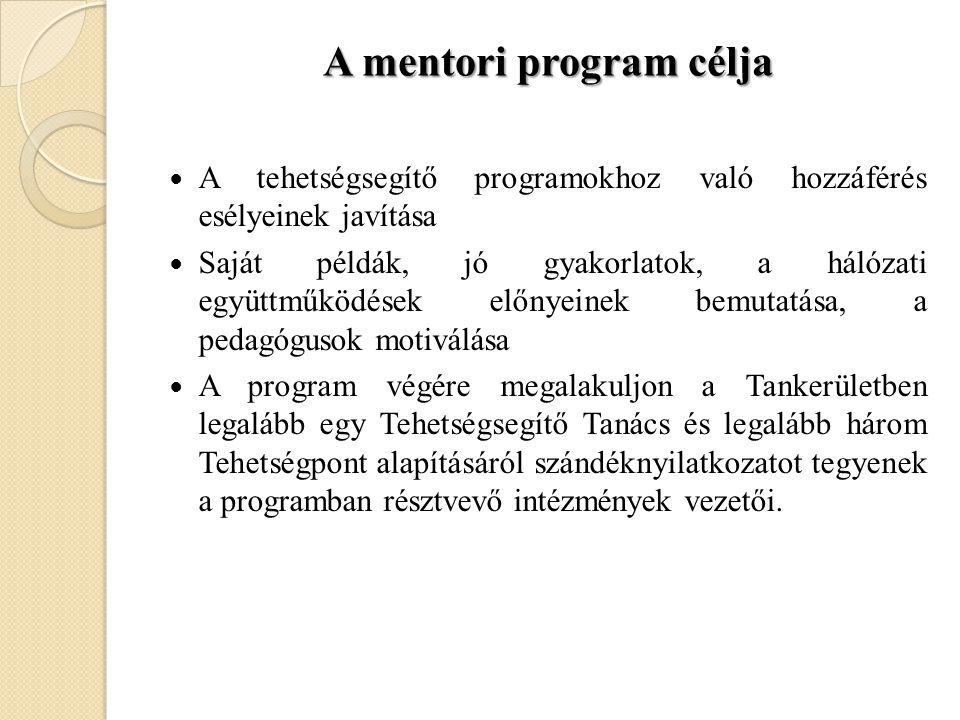 A mentori program célja  A tehetségsegítő programokhoz való hozzáférés esélyeinek javítása  Saját példák, jó gyakorlatok, a hálózati együttműködések