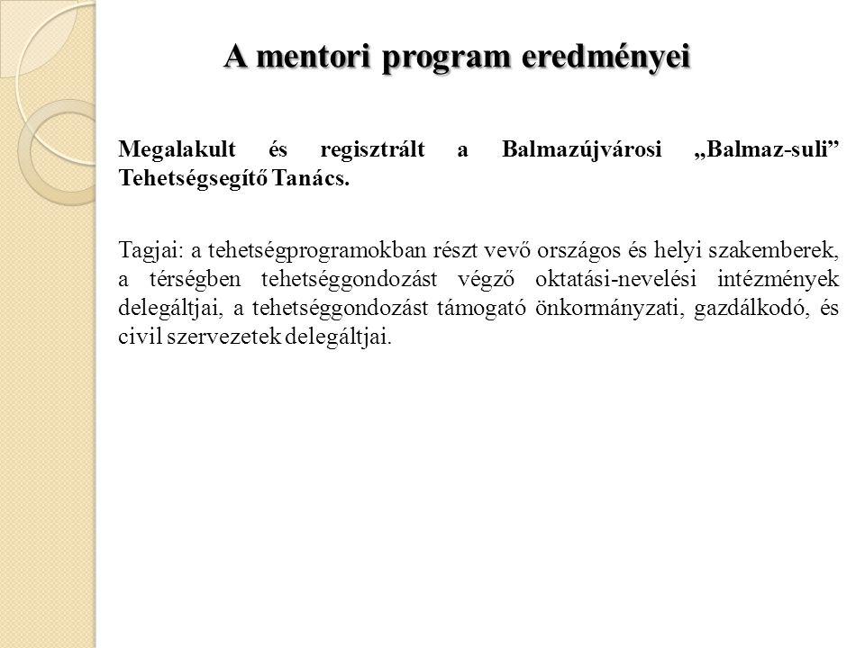 """A mentori program eredményei A mentori program eredményei Megalakult és regisztrált a Balmazújvárosi """"Balmaz-suli"""" Tehetségsegítő Tanács. Tagjai: a te"""