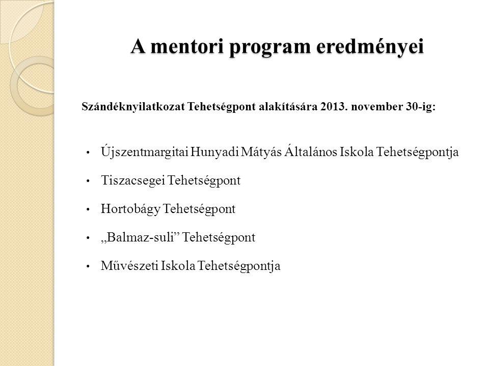 A mentori program eredményei Szándéknyilatkozat Tehetségpont alakítására 2013. november 30-ig: • Újszentmargitai Hunyadi Mátyás Általános Iskola Tehet