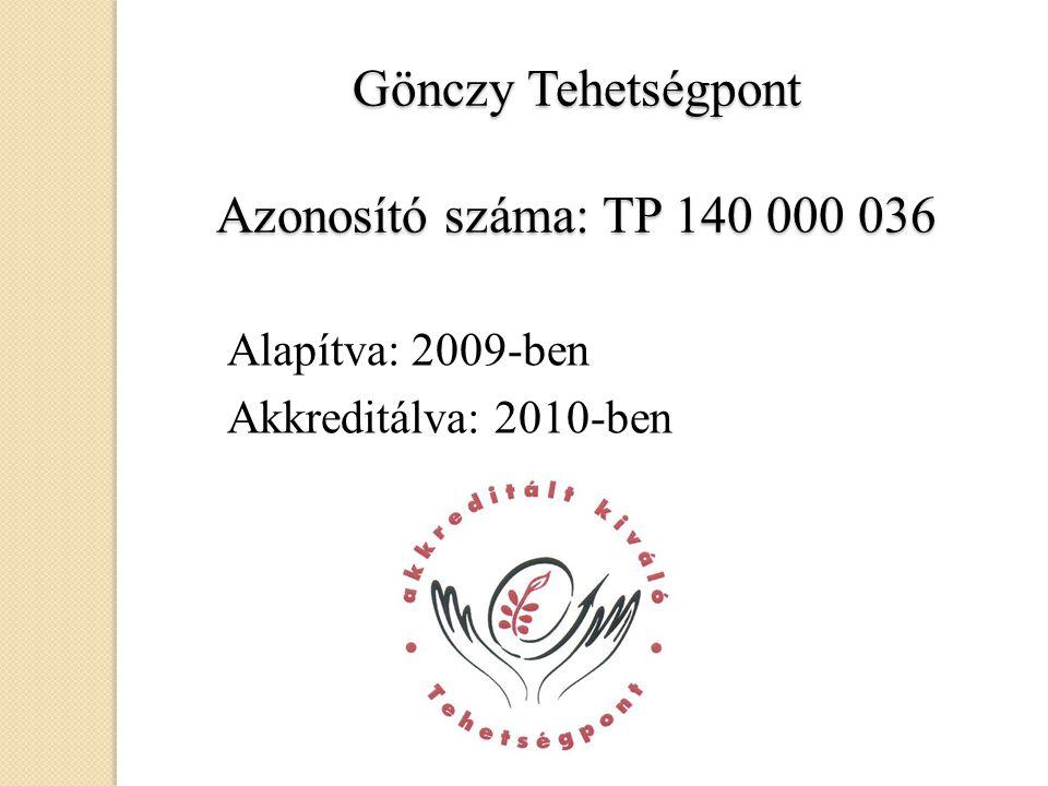 Gönczy Tehetségpont Azonosító száma: TP 140 000 036 Alapítva: 2009-ben Akkreditálva: 2010-ben