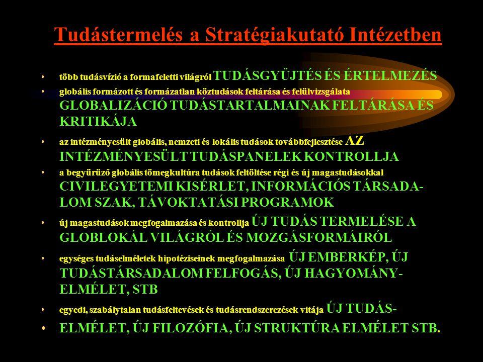 Tudástermelés a Stratégiakutató Intézetben •több tudásvízió a formafeletti világról TUDÁSGYŰJTÉS ÉS ÉRTELMEZÉS •globális formázott és formázatlan közt