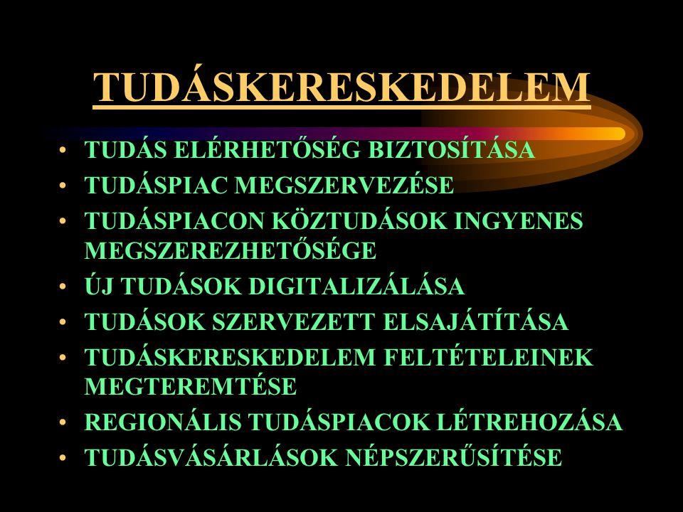 TUDÁSKERESKEDELEM •TUDÁS ELÉRHETŐSÉG BIZTOSÍTÁSA •TUDÁSPIAC MEGSZERVEZÉSE •TUDÁSPIACON KÖZTUDÁSOK INGYENES MEGSZEREZHETŐSÉGE •ÚJ TUDÁSOK DIGITALIZÁLÁS