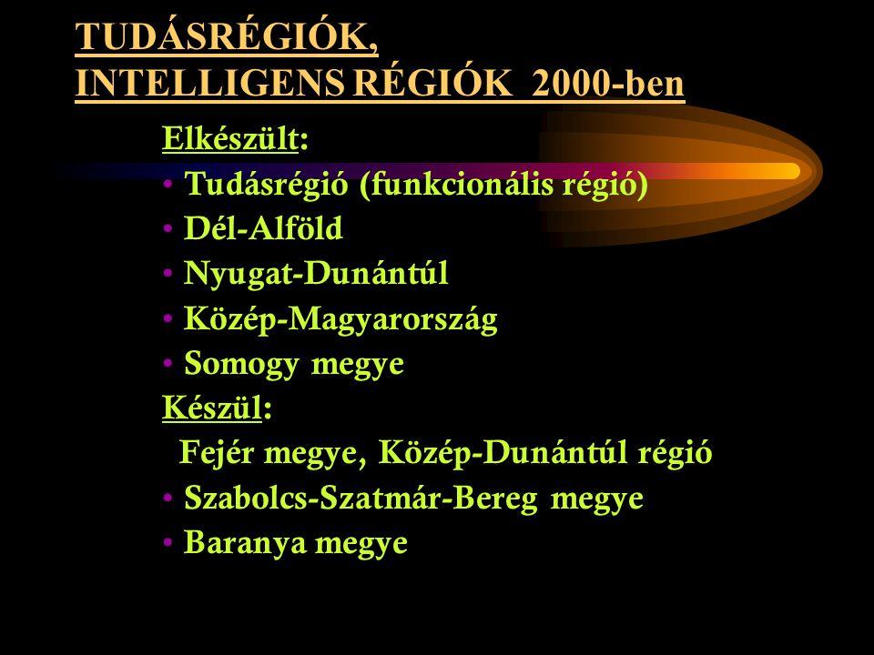 TUDÁSRÉGIÓK, INTELLIGENS RÉGIÓK 2000-ben Elkészült: • Tudásrégió (funkcionális régió) • Dél-Alföld • Nyugat-Dunántúl • Közép-Magyarország • Somogy meg